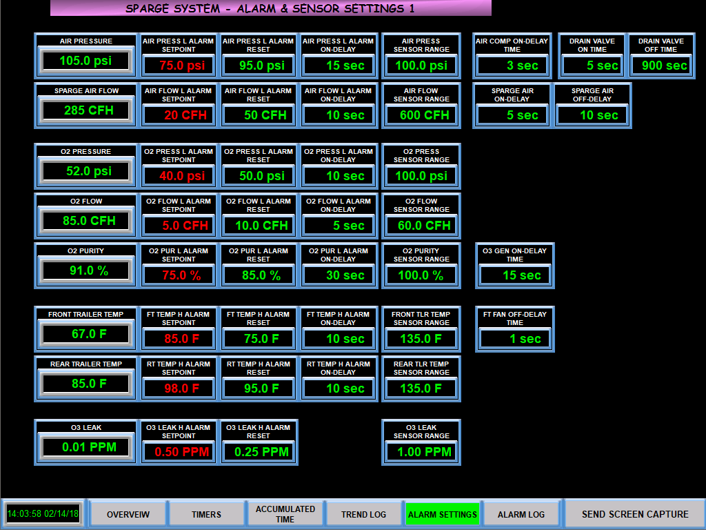Alarm screen for ozone system controls