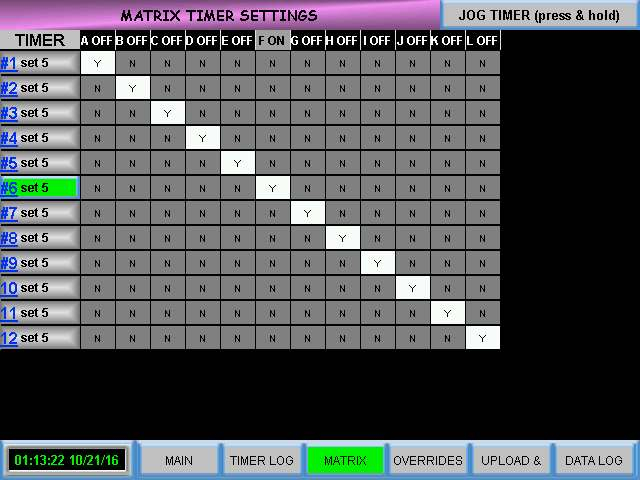 well timer screen for ozone system controls