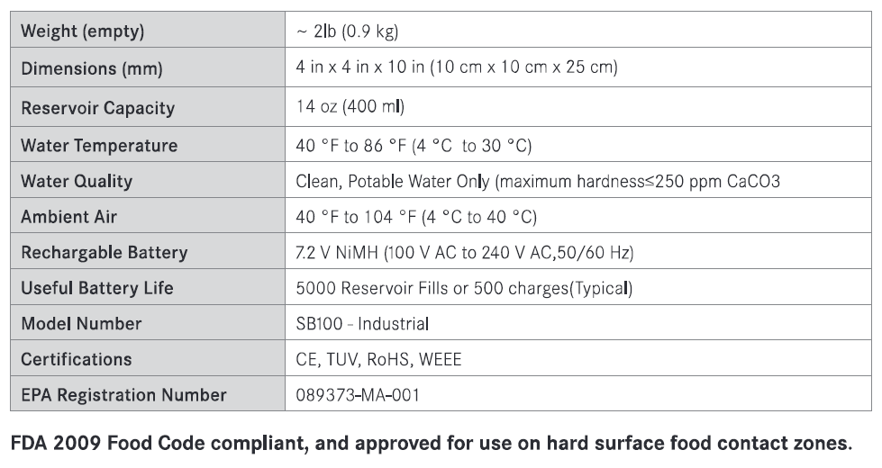 Specifications on the SB100 ozone spray bottle