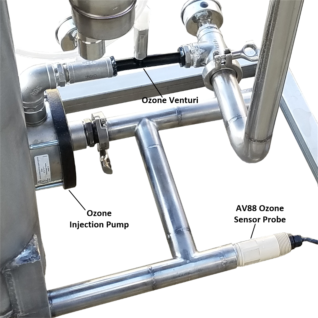 AV88 Dissolved ozone sensor probe installed in piping