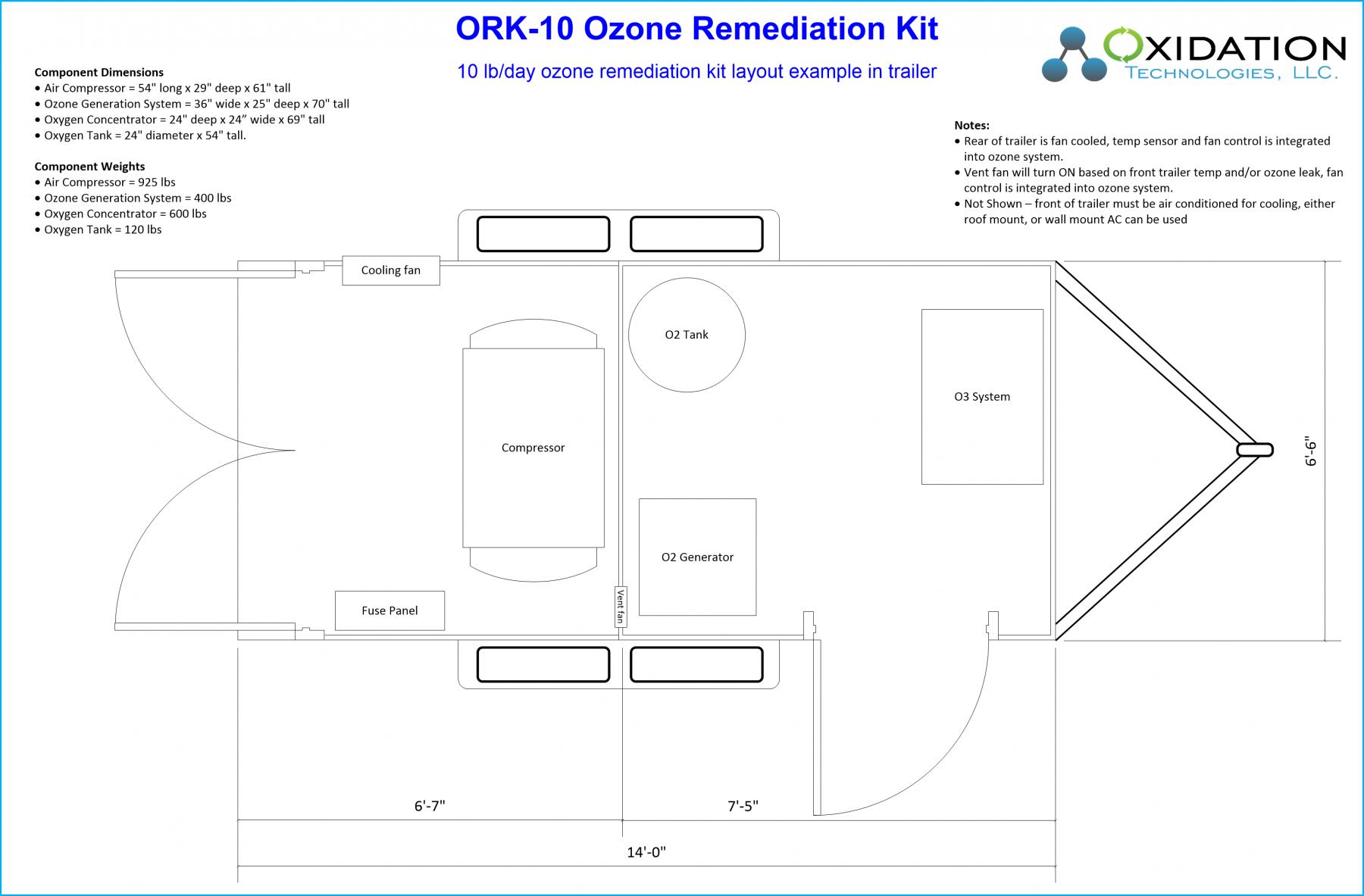 ORK-10 Modular ozone system trailer layout diagram