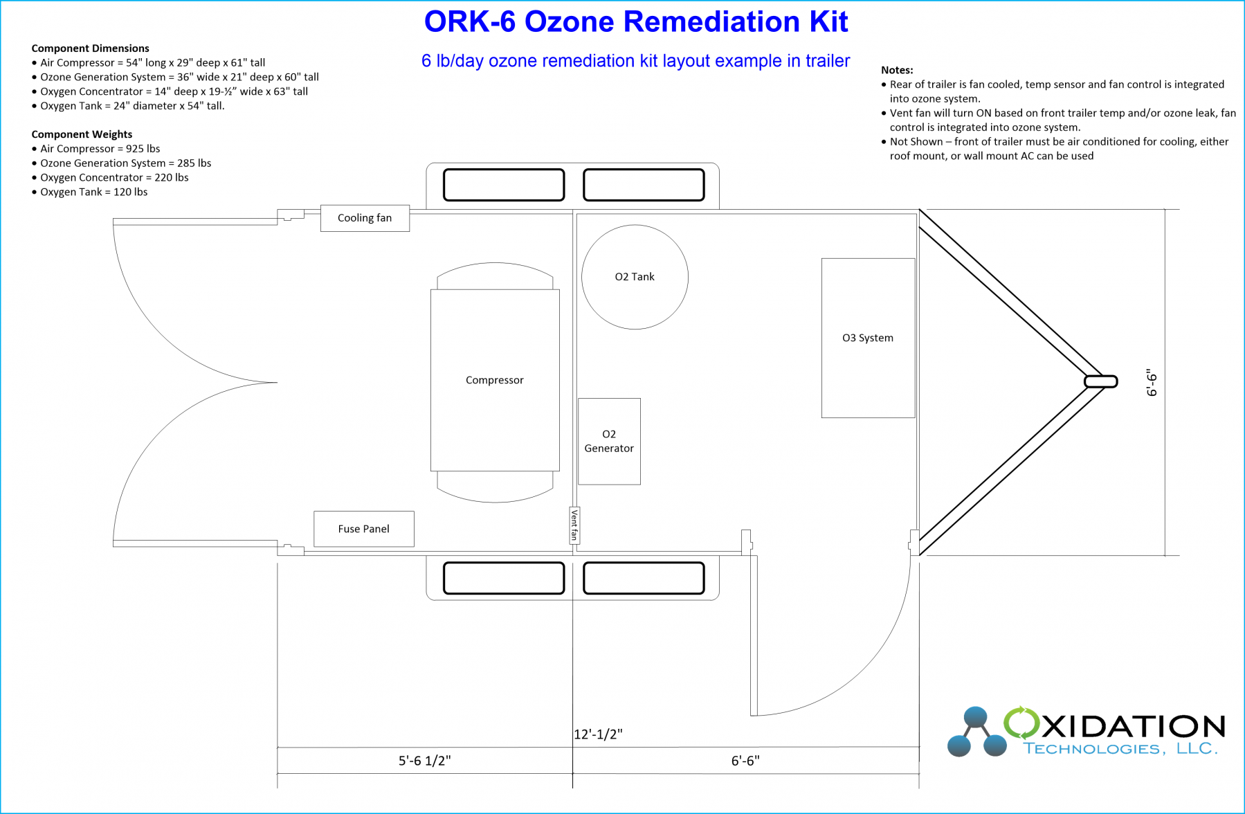 ORK-6 Modular ozone system trailer layout diagram