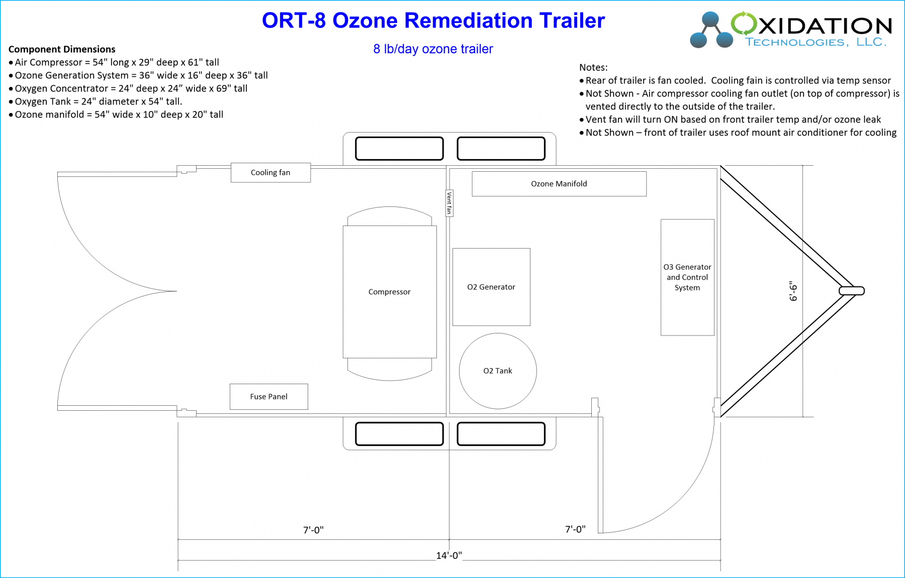ORT-8 Ozone Remediation Trailer Diagram and layout