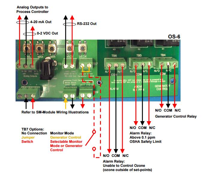 OS-6 Wiring details