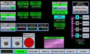 ozone pilot test trailer remote access