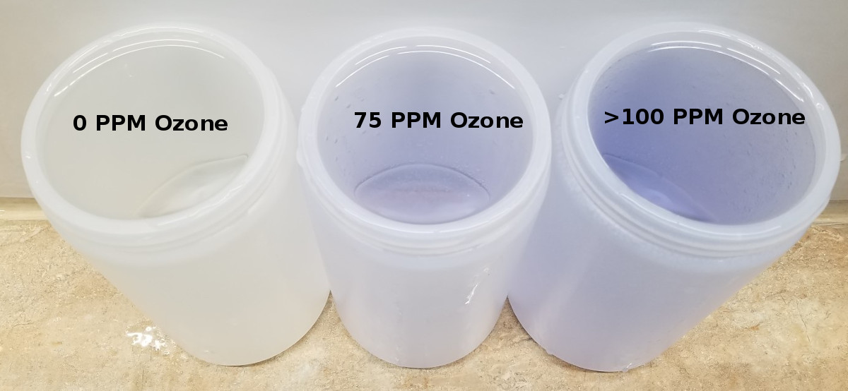 Dissolved Ozone in water